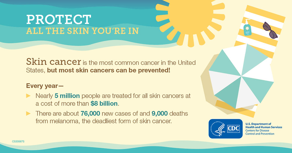 protect all the skin CDC skin cancer inf