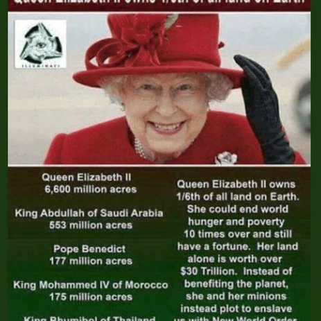 Roads to the UK/Royal Family
