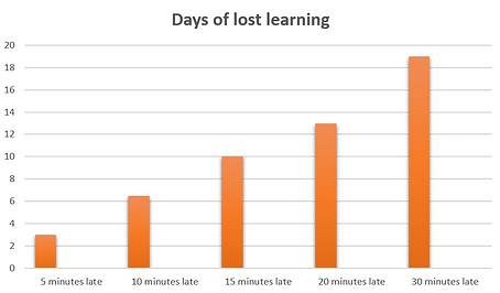lost learning.PNG