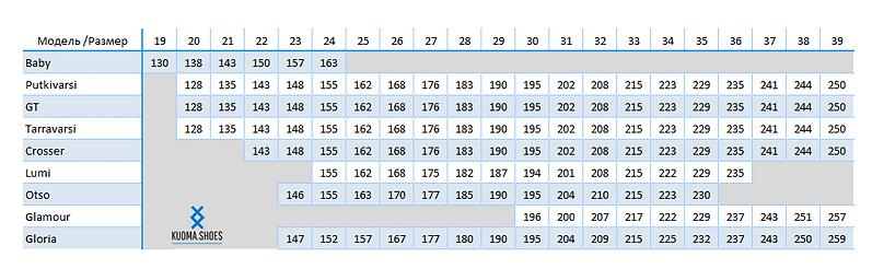 таблица размеров куома детские.png