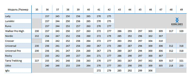 таблица размеров куома взрослые.png