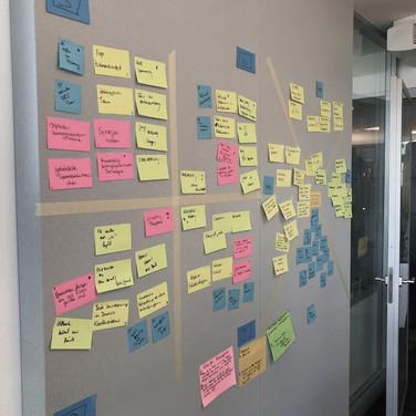 SWOT- und Umfeld-Analyse