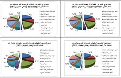 مقبولين المعاهد_edited