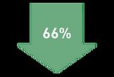 Avion Medical AviData 66% improvement
