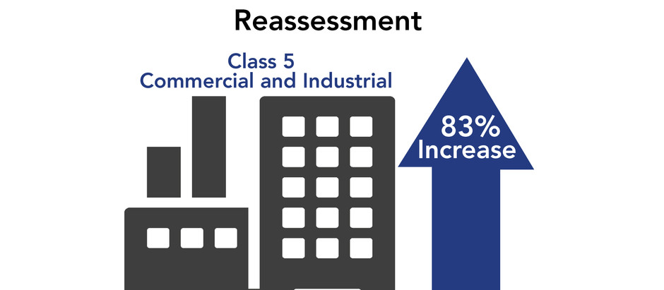 Norwood Park Reassessment - 83% Increase on Commercial and Industrial Properties!
