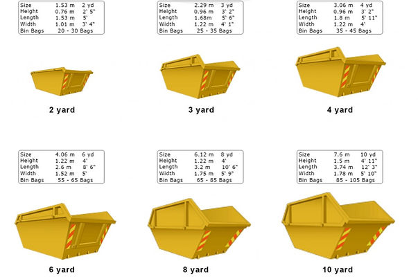 coopers-recyling-staffordshire-skip-hire