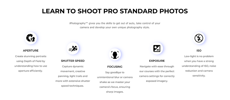 Learn to Shoot Pro Standard Photos