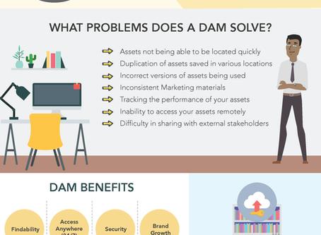 DAM Infographic Fundamentals