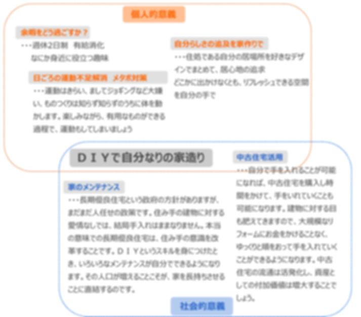 DIYの意義.jpg