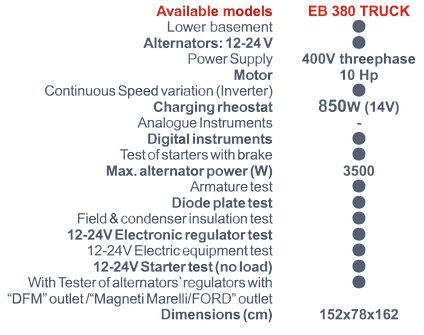 EB 380 Truck dati.png