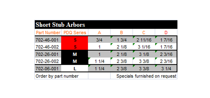Stub Arbor Short.tiff