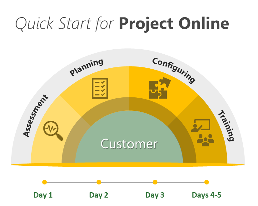 Quick Start for Project Online.png