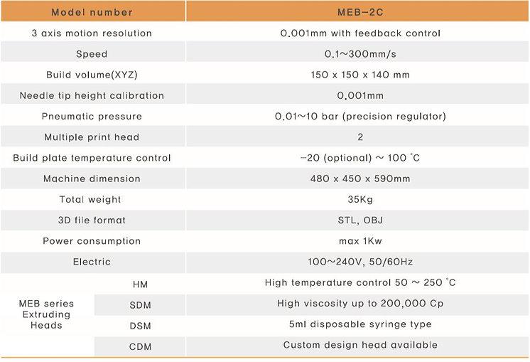 Model information.JPG