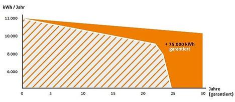 fe02f08c-wirtschaftlichkeit1_0et06g00000