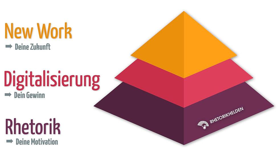 pyramiede-rhetorik-digitalisierung-new-w