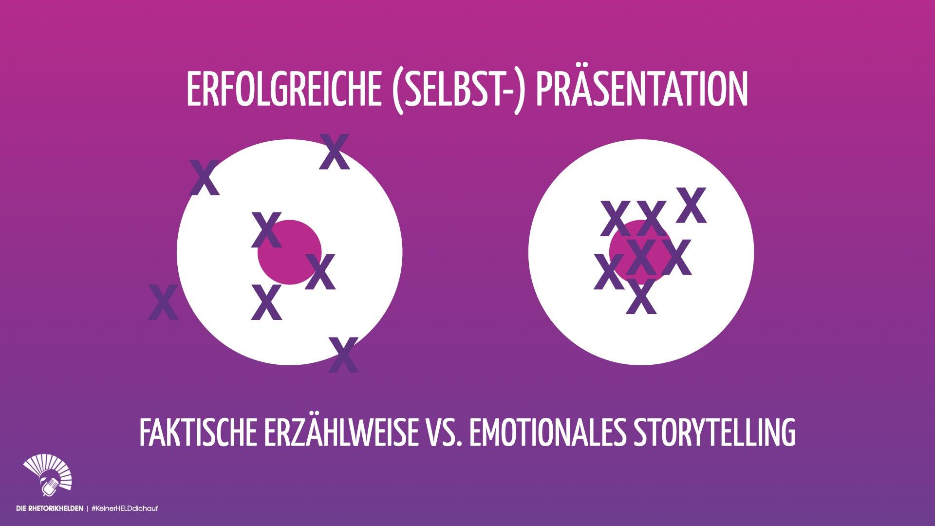 storytelling-new-work-coach-ausbildung