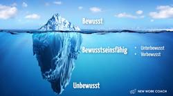 bewusstheit-new-work-coach-rhetorikhelde