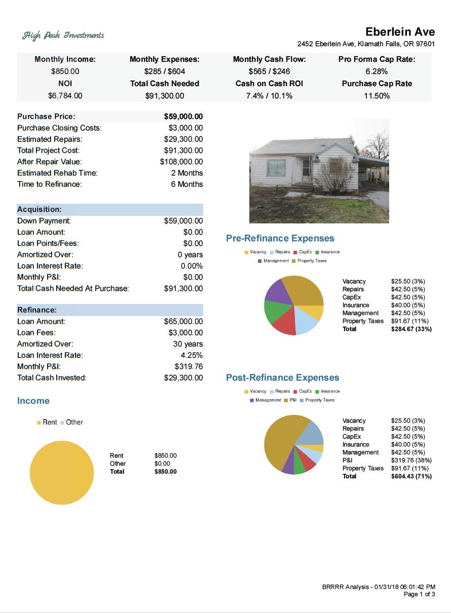 Rental ROI $65k Refinance Page 1