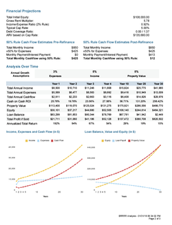 Rental ROI $84k Refinance Page 2