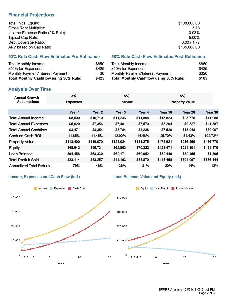 Rental ROI $65k Refinance Page 2