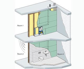 שירותים על קיר הפרדה בין דירות
