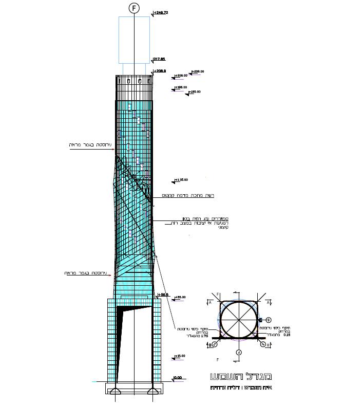 מגדל השמש