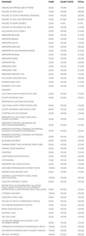 Traffic-Fines.jpg