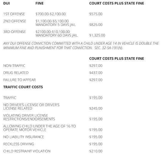 Traffic-Court-Costs.jpg