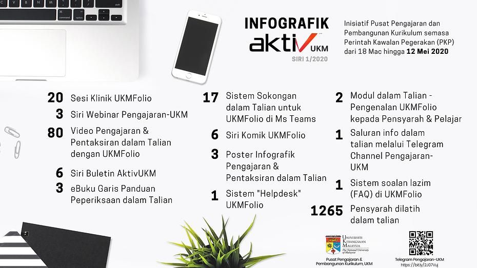 Infografik AktivUKM - Bil 2_2020.png
