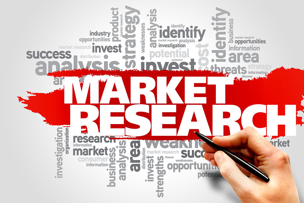 Market research word cloud, business con