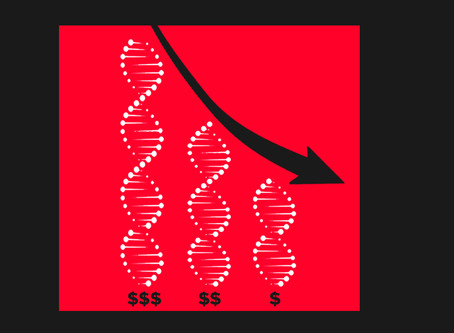 The cost of human genome sequencing was once billions of dollars