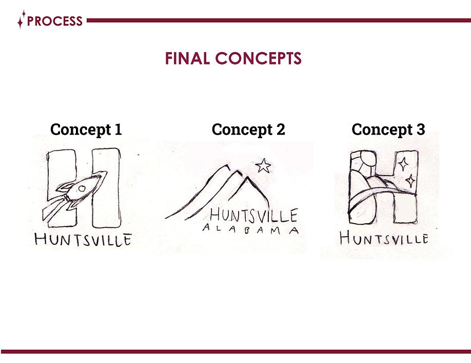 Huntsville application8.png