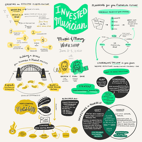 Graphic Music & Money Workshop