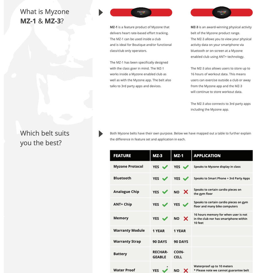 MZ1 vs MZ3
