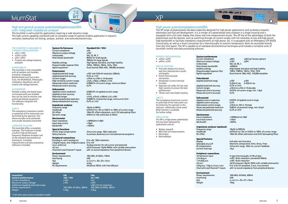 08-Ivium_Product_Brochure_004.png