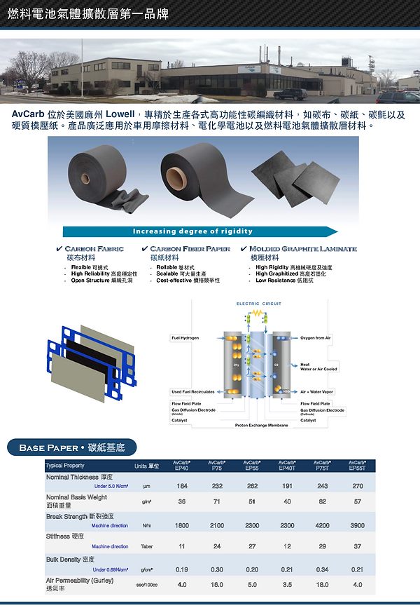 11-AvCarb-GDL Product_002.png