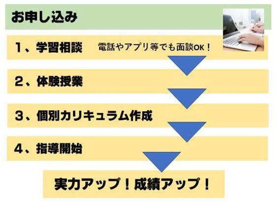 オンライン個別指導お申し込み3.JPG