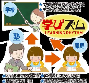 学びズム.png