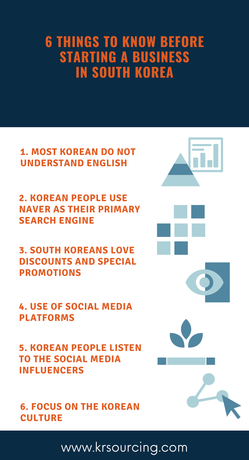 Things to know before starting a business in South Korea