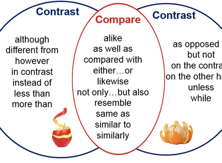 Me V Them - comparing and contrasting