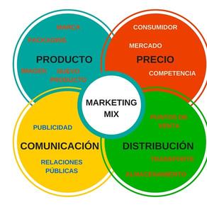 ¿Qué es Marketing Tradicional?