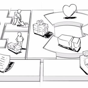 ¿Cómo hacer el  modelo Canvas de tu emprendimiento?