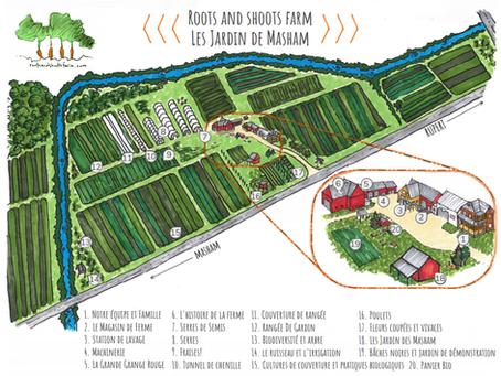 Le FarmHope est prêt pour vous!