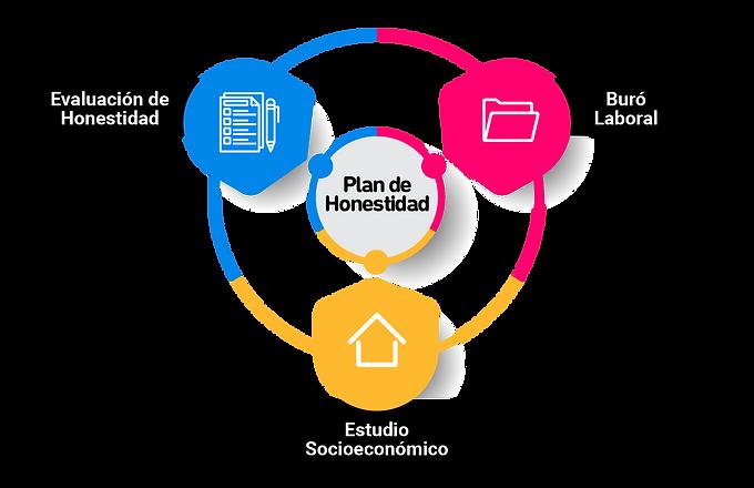 PlanDeSeguridad-03.png