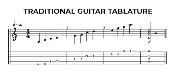 traditional-guitar-tablature-1024x427.pn