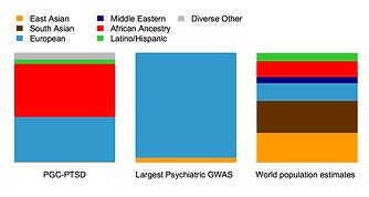 ancestry barplot.png