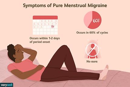 menstrual migraine.png