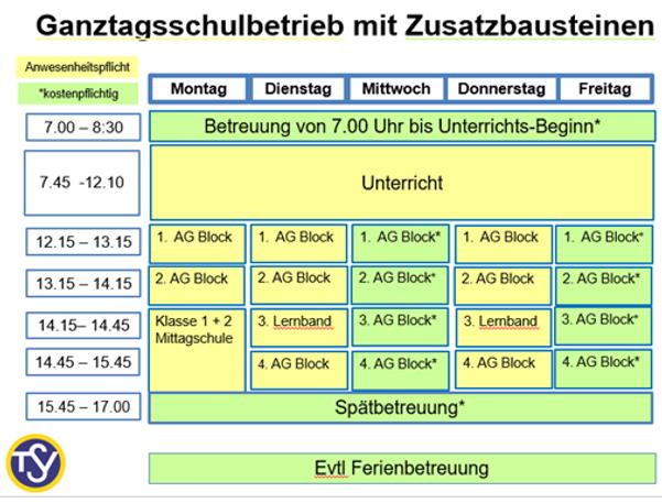 Ganztag_Zusatzbausteine.PNG