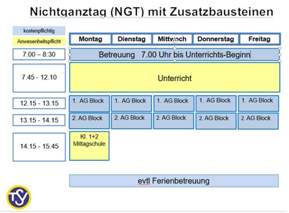 Nichtganztag_Zusatzbausteine.PNG