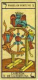 Carta de La Rueda de la Fortuna de los Arcanos Mayores del Tarot de Marsella